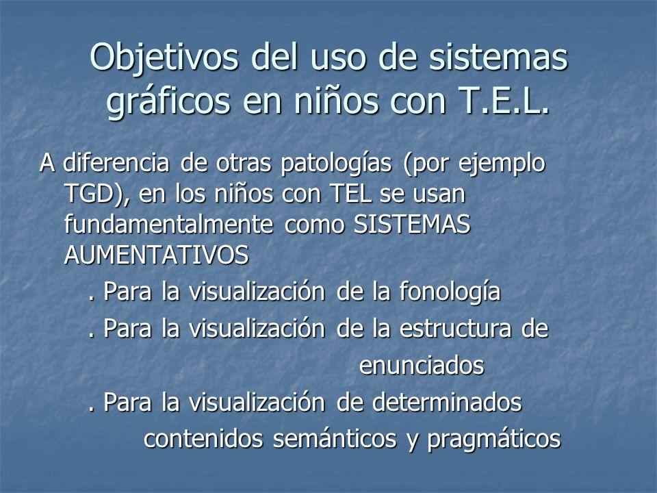 Objetivos del uso de sistemas gráficos en niños con T.E.L.