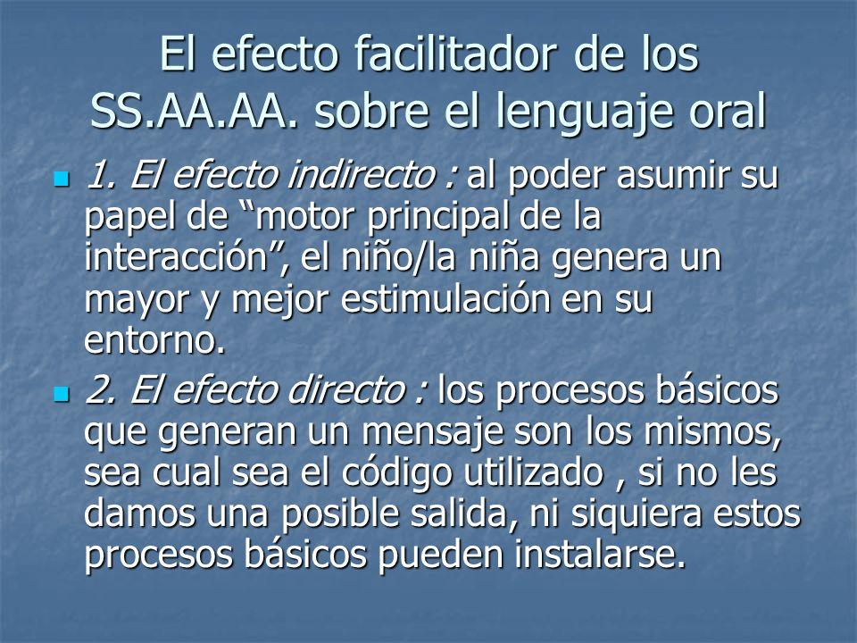 El efecto facilitador de los SS.AA.AA. sobre el lenguaje oral