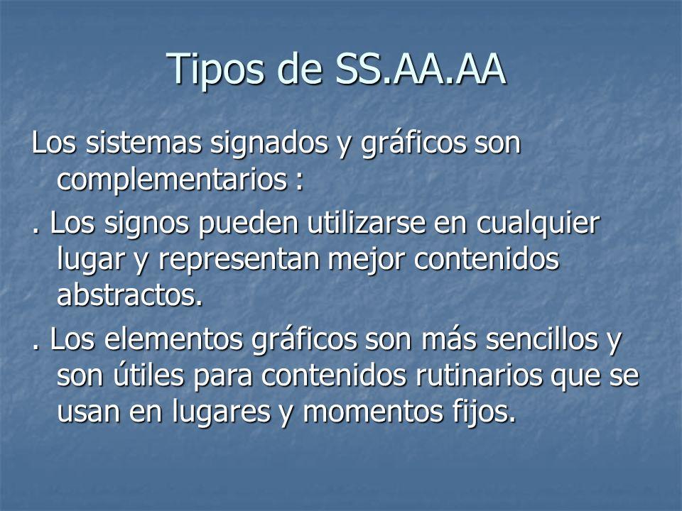 Tipos de SS.AA.AA Los sistemas signados y gráficos son complementarios :