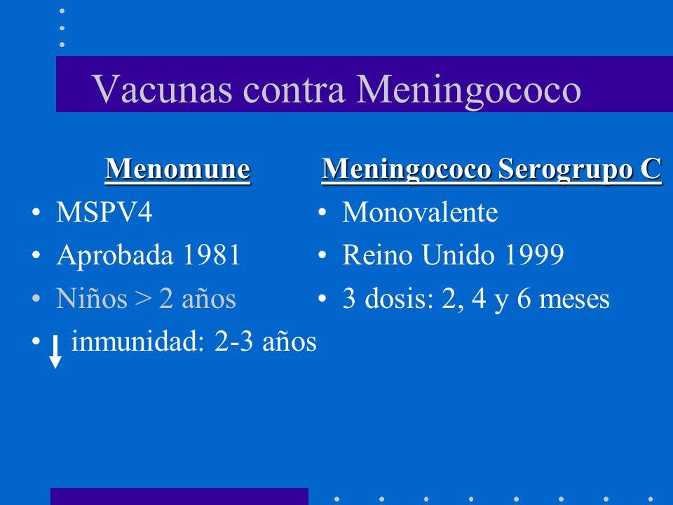 Vacunas contra Meningococo