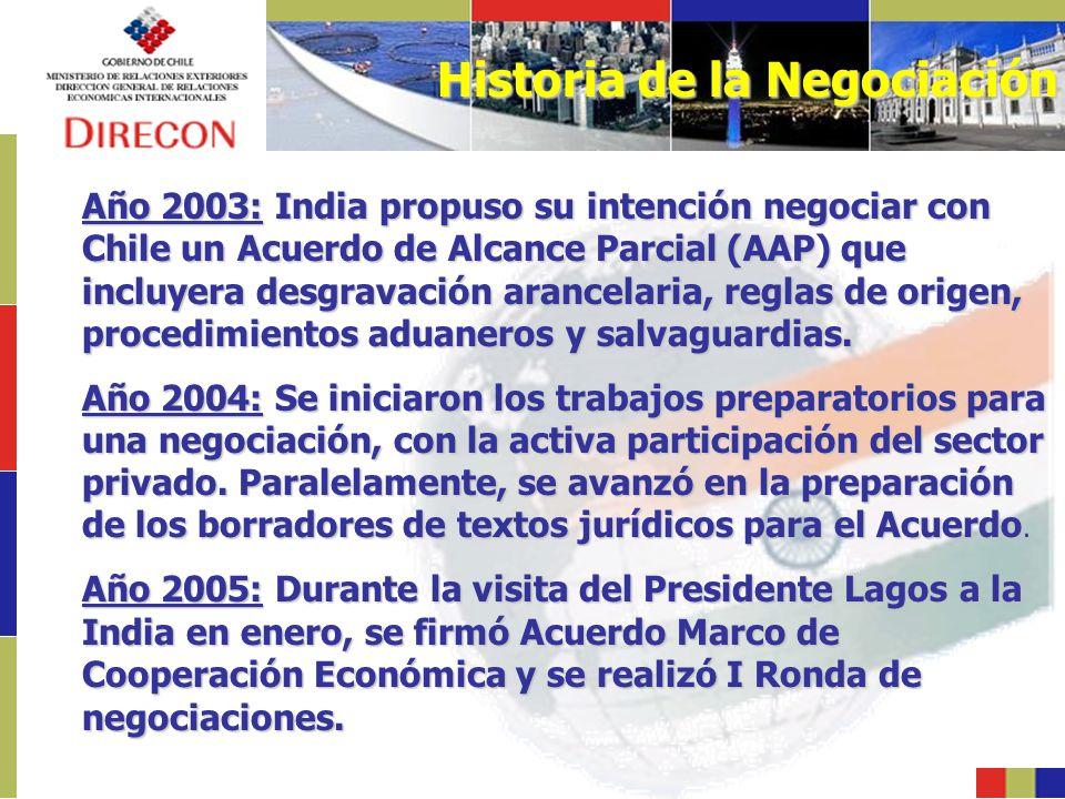 Historia de la Negociación