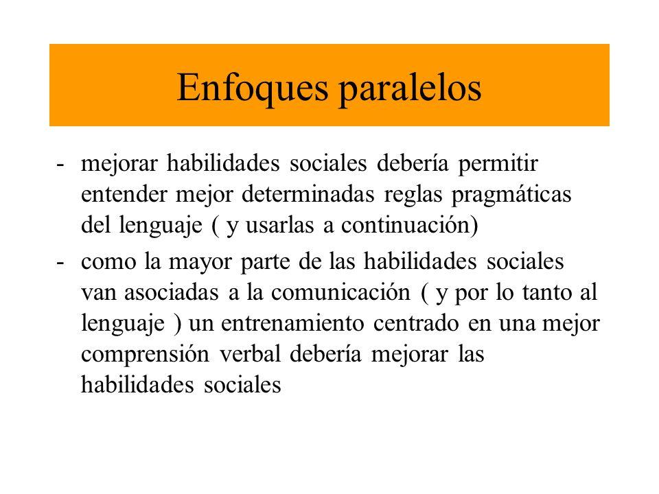 Enfoques paralelos