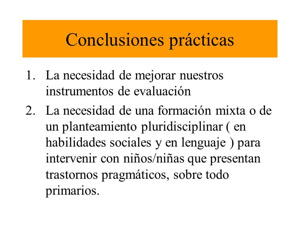 Conclusiones prácticas