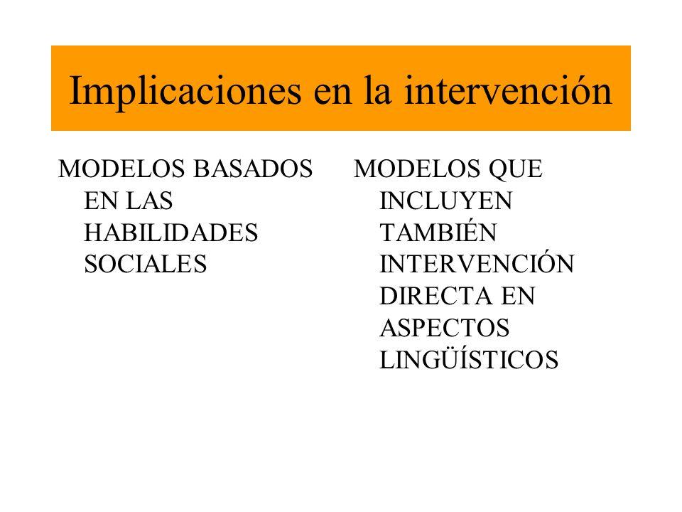 Implicaciones en la intervención