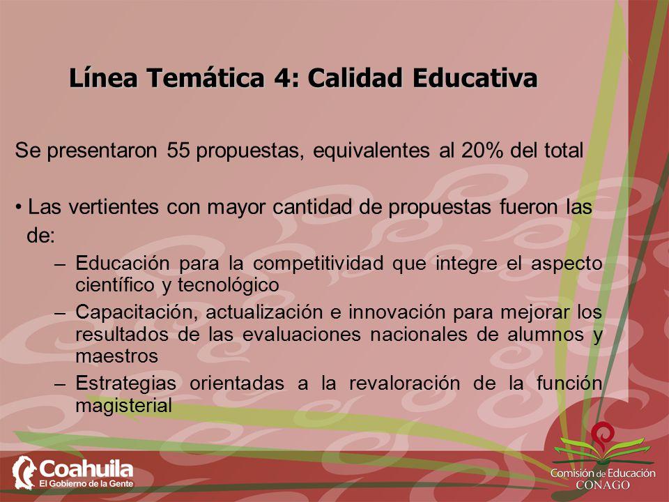 Línea Temática 4: Calidad Educativa
