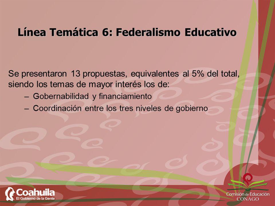 Línea Temática 6: Federalismo Educativo