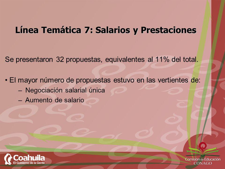 Línea Temática 7: Salarios y Prestaciones