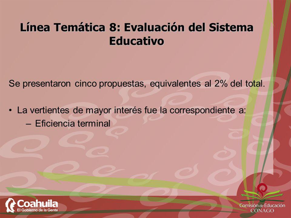 Línea Temática 8: Evaluación del Sistema Educativo