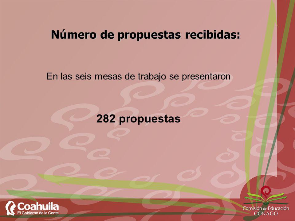 Número de propuestas recibidas: