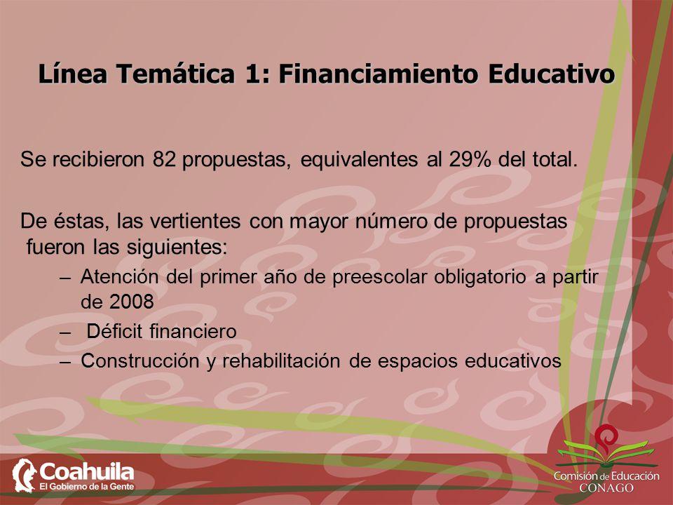 Línea Temática 1: Financiamiento Educativo