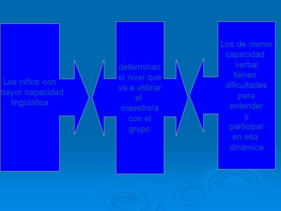 determinanel nivel que. va a utilizar. el. maestro/a. con el. grupo. Los de menor. capacidad. verbal.