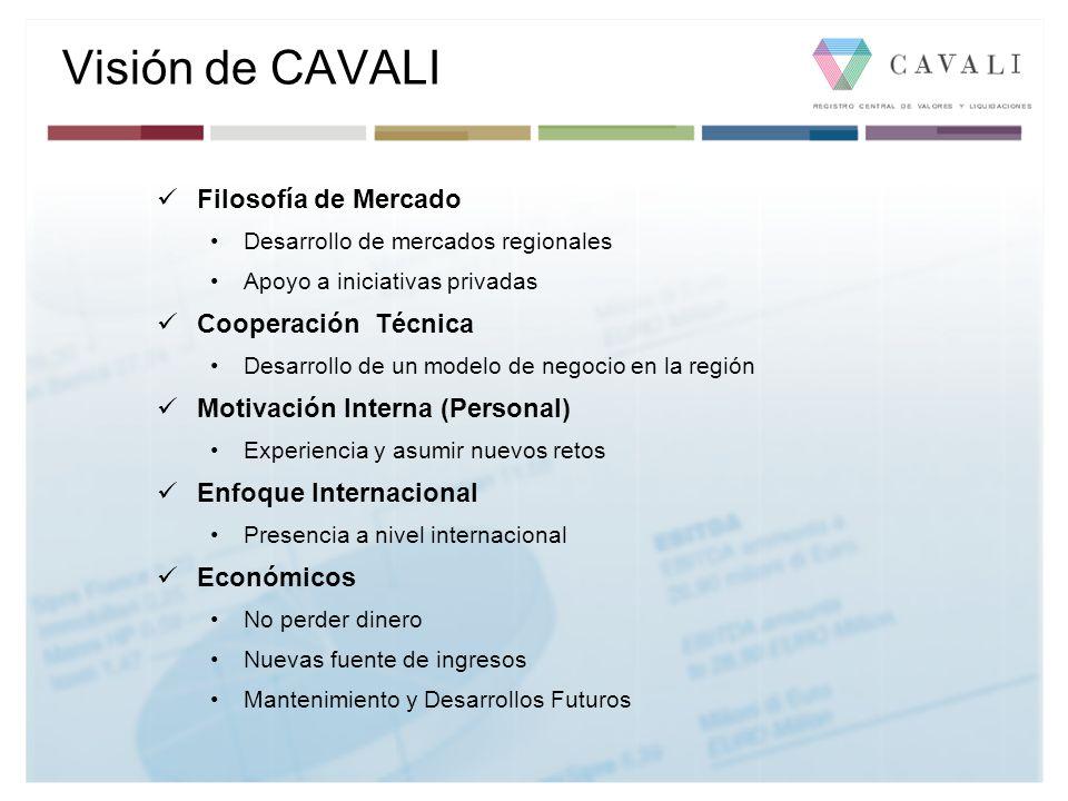 Visión de CAVALI Filosofía de Mercado Cooperación Técnica