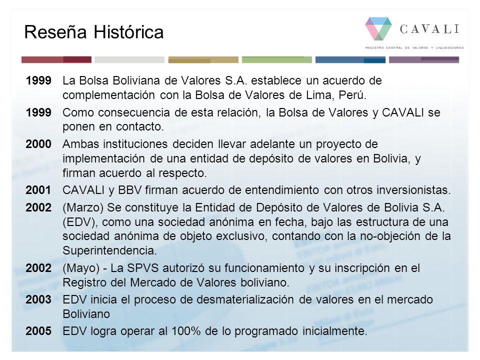 Reseña Histórica 1999 La Bolsa Boliviana de Valores S.A. establece un acuerdo de complementación con la Bolsa de Valores de Lima, Perú.