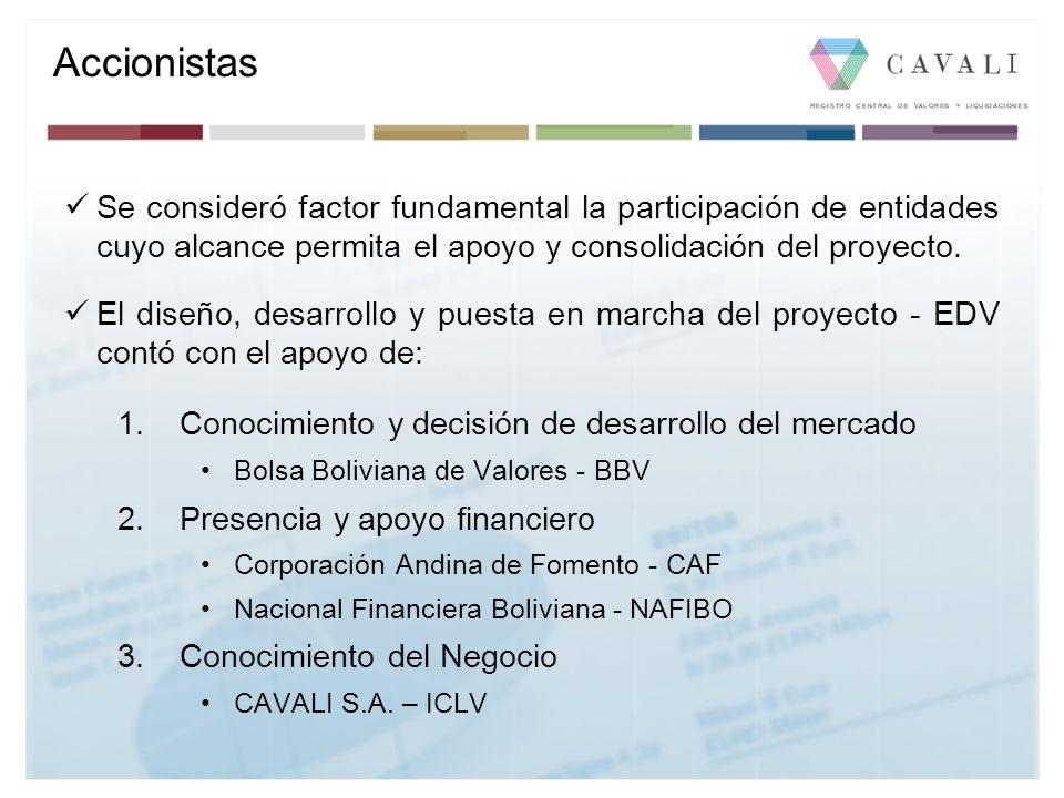 Accionistas Se consideró factor fundamental la participación de entidades cuyo alcance permita el apoyo y consolidación del proyecto.