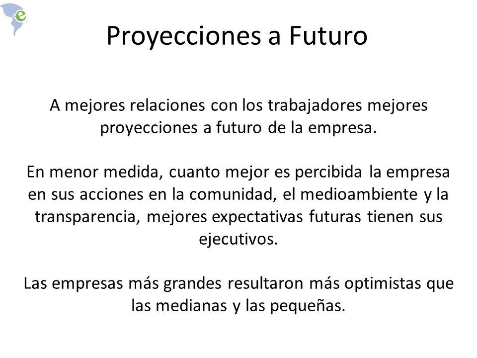 Proyecciones a Futuro A mejores relaciones con los trabajadores mejores proyecciones a futuro de la empresa.