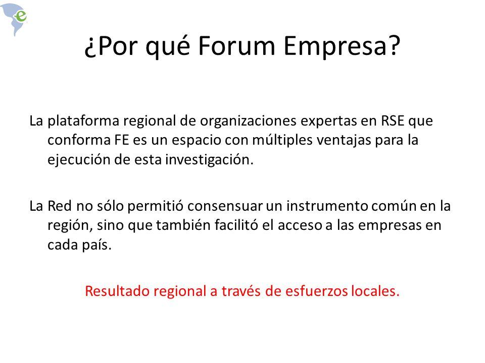 ¿Por qué Forum Empresa