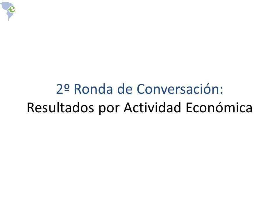 2º Ronda de Conversación: Resultados por Actividad Económica