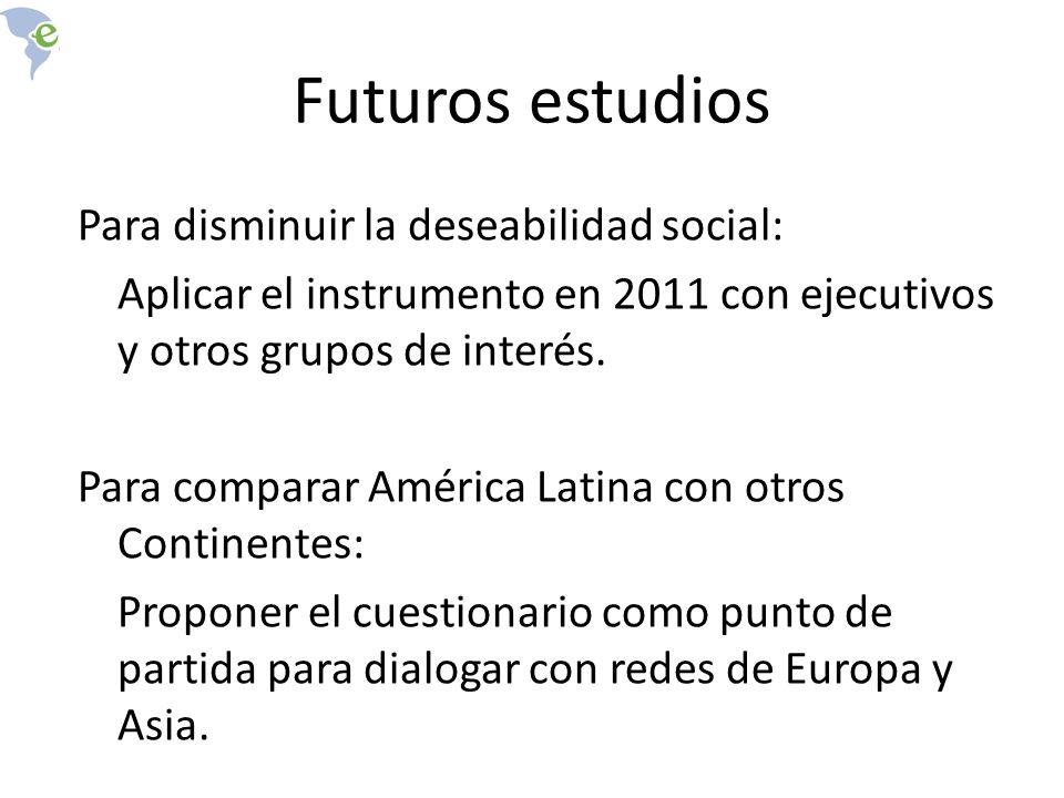 Futuros estudios
