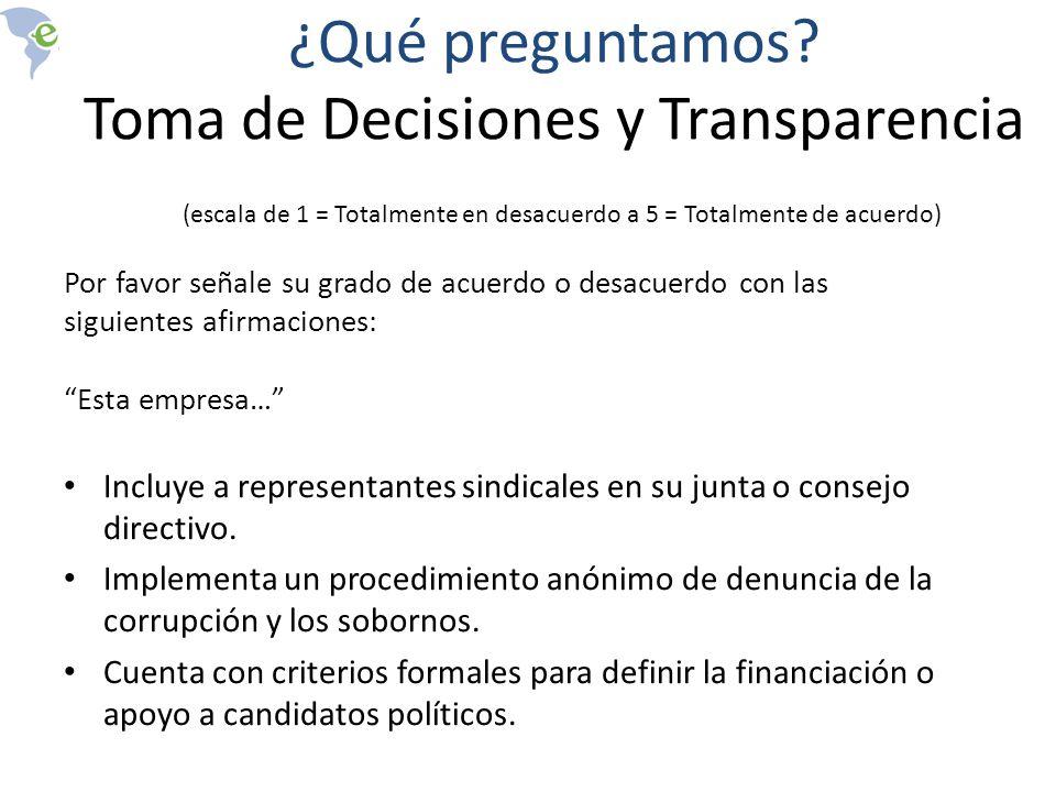¿Qué preguntamos Toma de Decisiones y Transparencia (escala de 1 = Totalmente en desacuerdo a 5 = Totalmente de acuerdo)