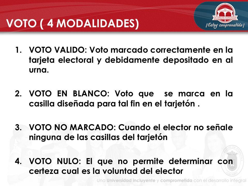 VOTO ( 4 MODALIDADES) VOTO VALIDO: Voto marcado correctamente en la tarjeta electoral y debidamente depositado en al urna.