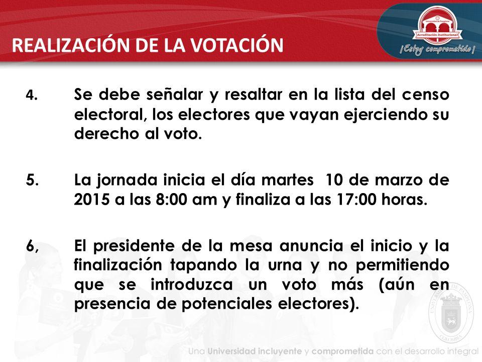 REALIZACIÓN DE LA VOTACIÓN