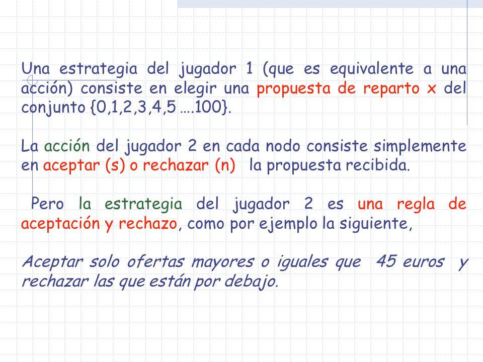 Una estrategia del jugador 1 (que es equivalente a una acción) consiste en elegir una propuesta de reparto x del conjunto {0,1,2,3,4,5 ….100}.