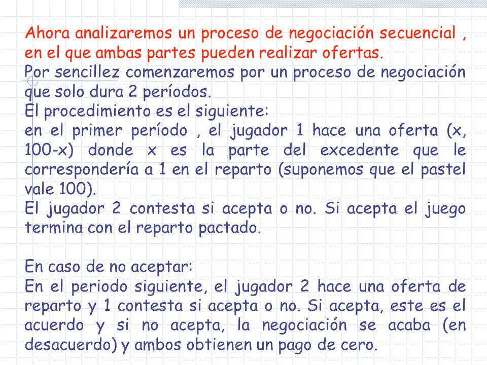 Ahora analizaremos un proceso de negociación secuencial , en el que ambas partes pueden realizar ofertas.