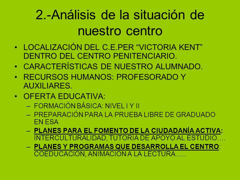 2.-Análisis de la situación de nuestro centro