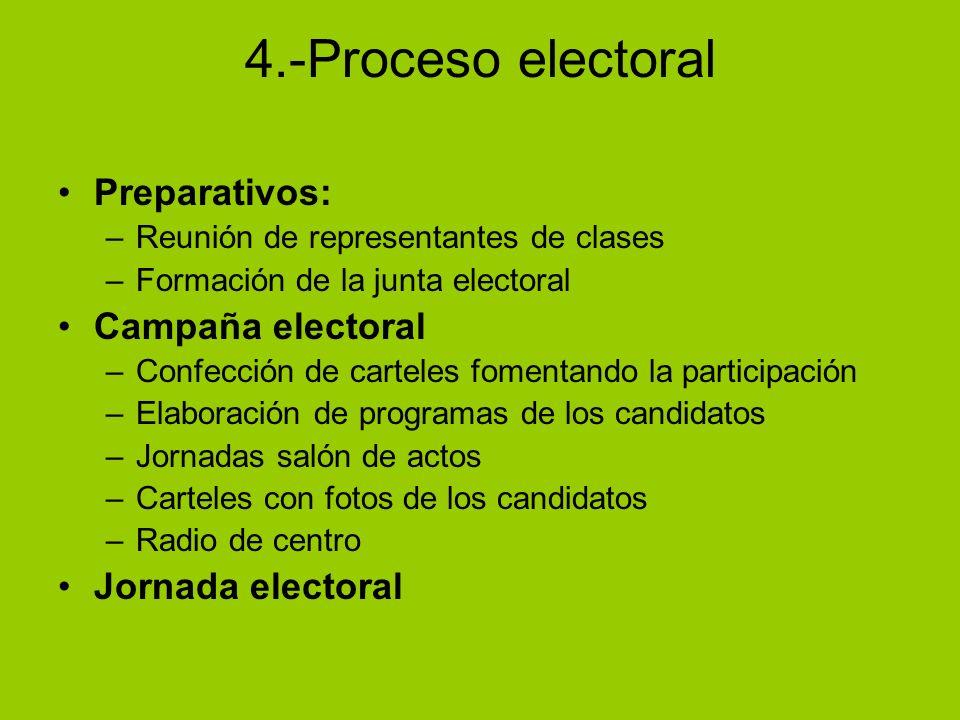 4.-Proceso electoral Preparativos: Campaña electoral Jornada electoral