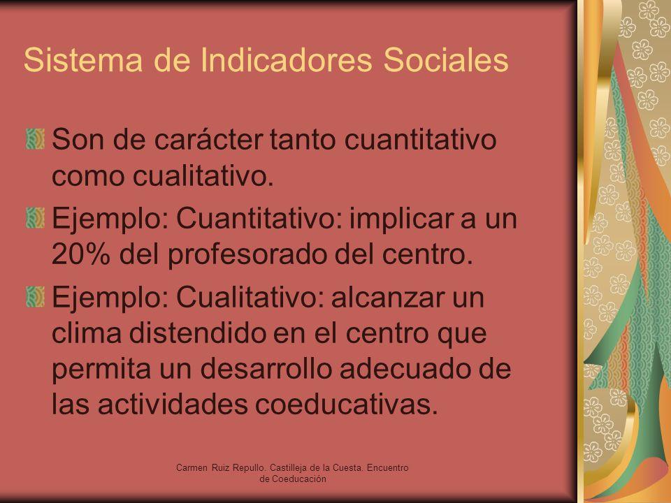 Sistema de Indicadores Sociales