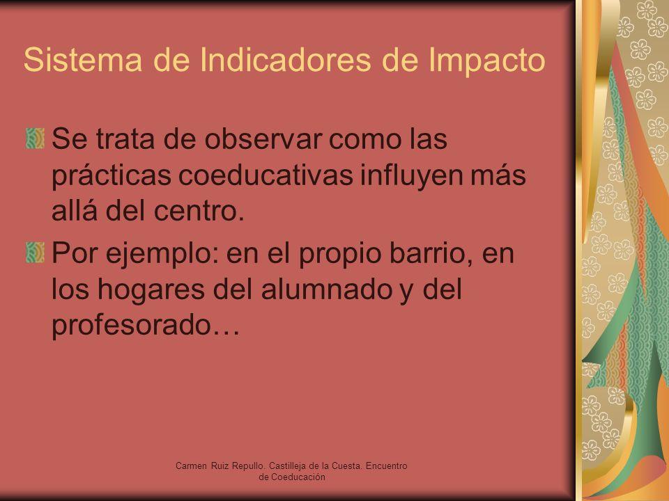 Sistema de Indicadores de Impacto