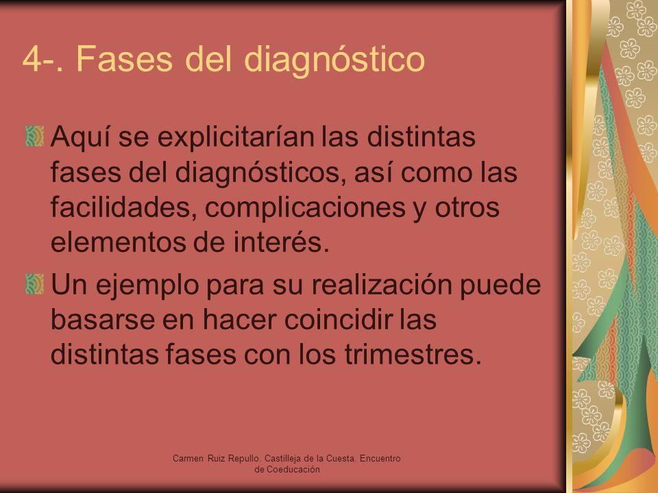 4-. Fases del diagnóstico