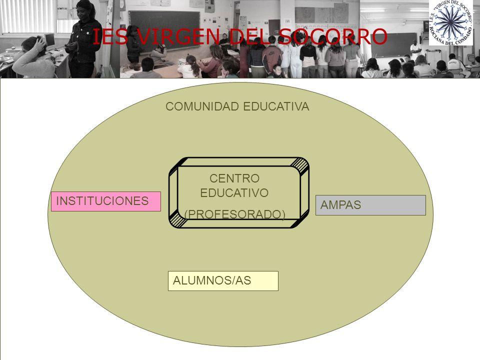 IES VIRGEN DEL SOCORRO COMUNIDAD EDUCATIVA CENTRO EDUCATIVO