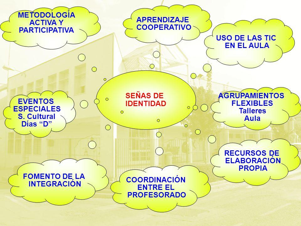 APRENDIZAJE COOPERATIVO. METODOLOGÍA. ACTIVA Y. PARTICIPATIVA. USO DE LAS TIC. EN EL AULA. SEÑAS DE IDENTIDAD.