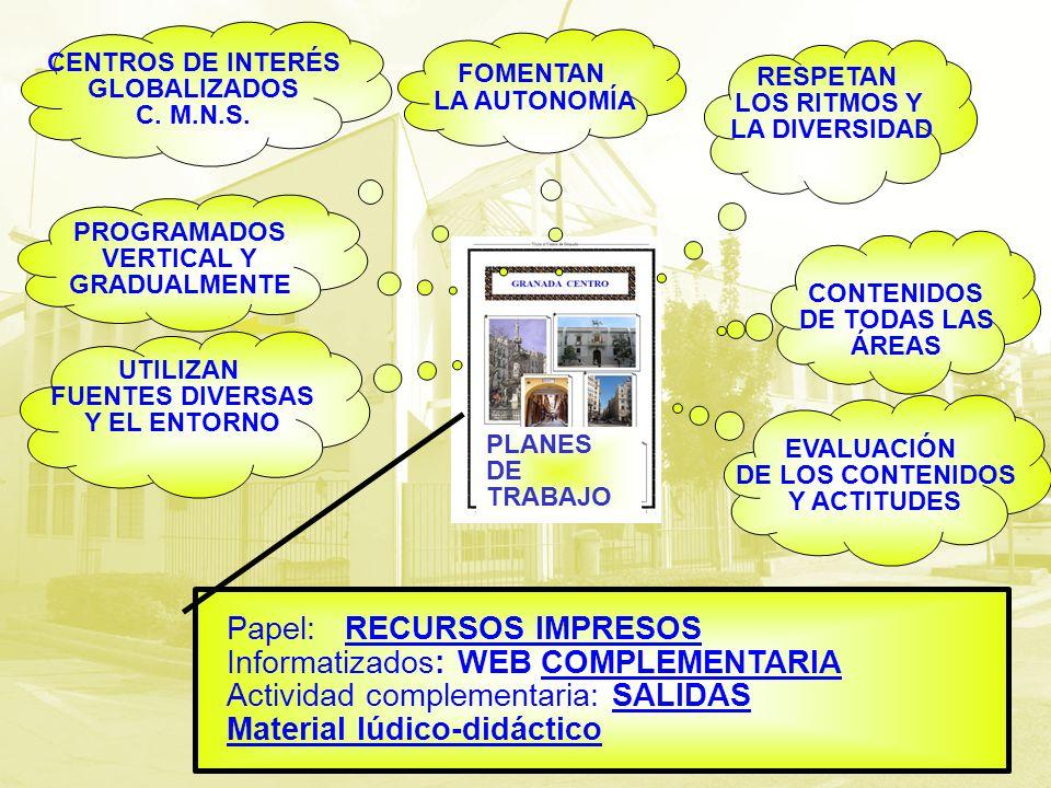 Papel: RECURSOS IMPRESOS Informatizados: WEB COMPLEMENTARIA