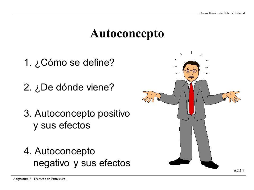 Autoconcepto 1. ¿Cómo se define 2. ¿De dónde viene