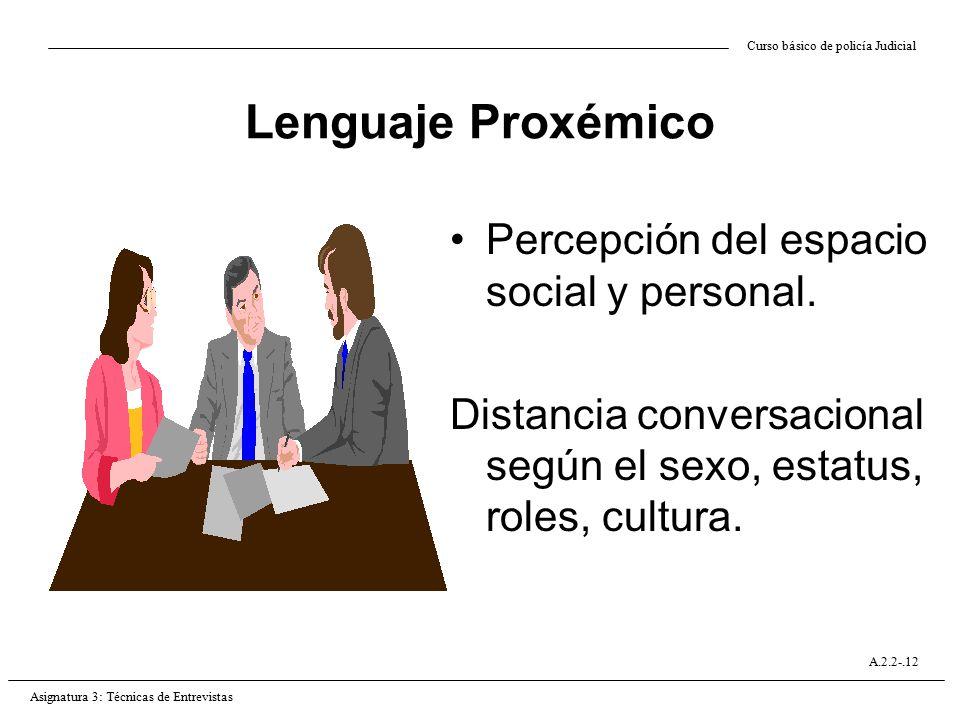 Lenguaje Proxémico Percepción del espacio social y personal.