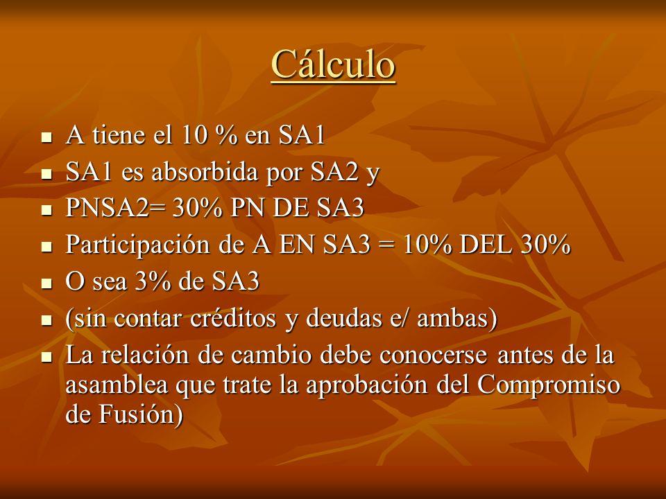 Cálculo A tiene el 10 % en SA1 SA1 es absorbida por SA2 y