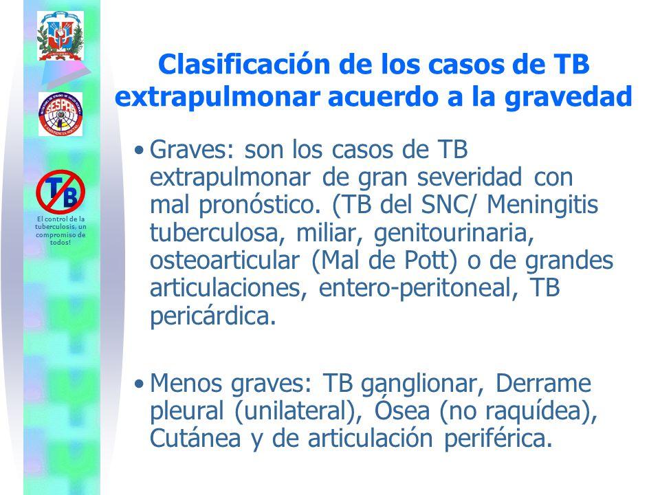 Clasificación de los casos de TB extrapulmonar acuerdo a la gravedad