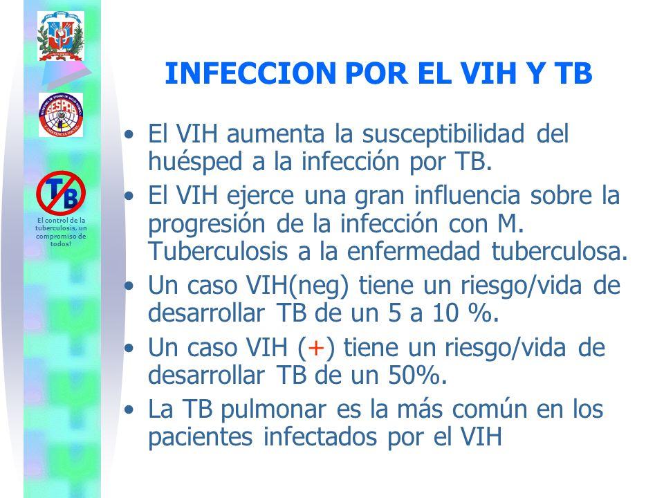 INFECCION POR EL VIH Y TB
