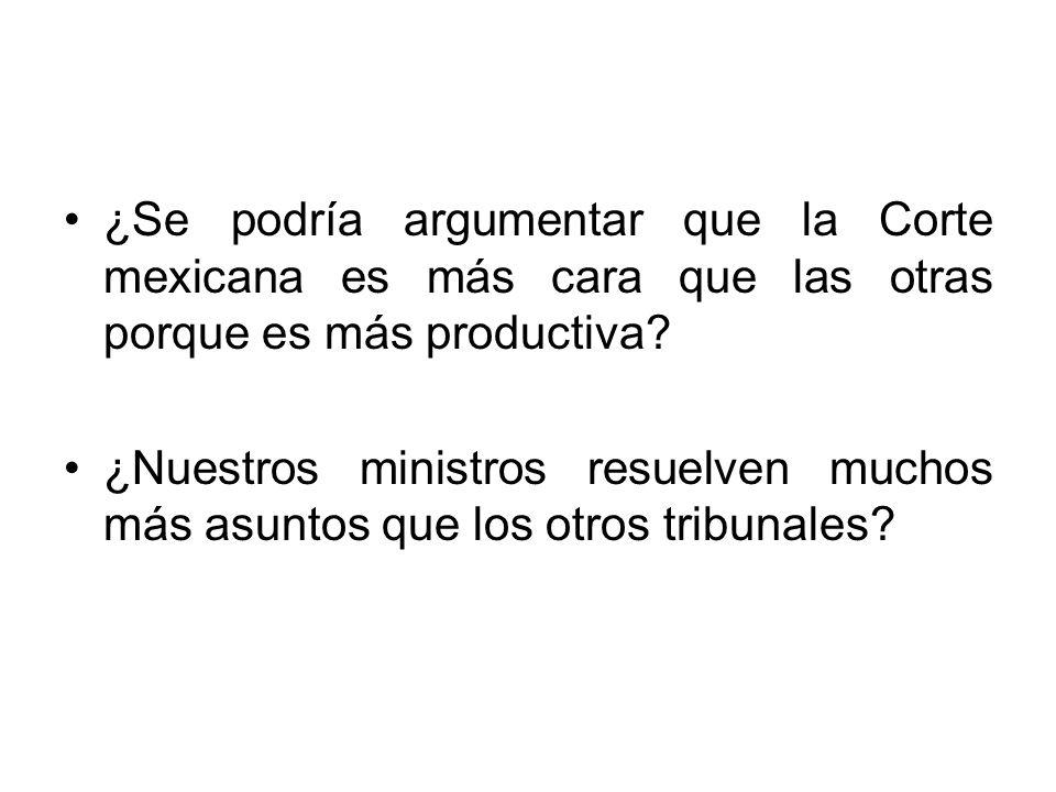 ¿Se podría argumentar que la Corte mexicana es más cara que las otras porque es más productiva