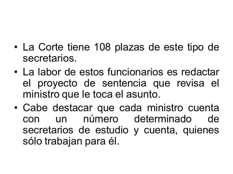 La Corte tiene 108 plazas de este tipo de secretarios.