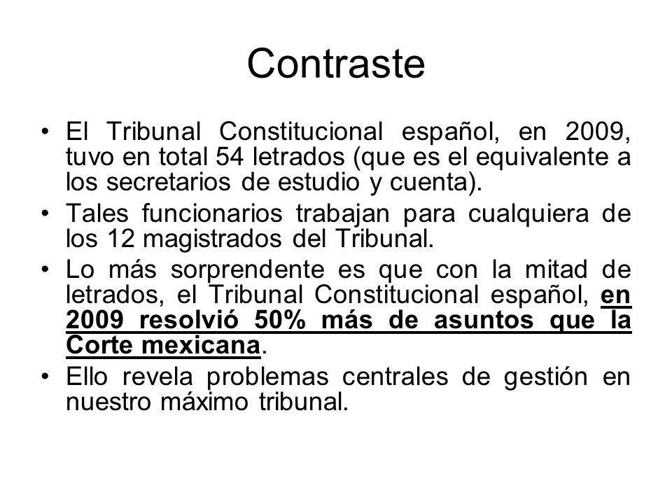 Contraste El Tribunal Constitucional español, en 2009, tuvo en total 54 letrados (que es el equivalente a los secretarios de estudio y cuenta).
