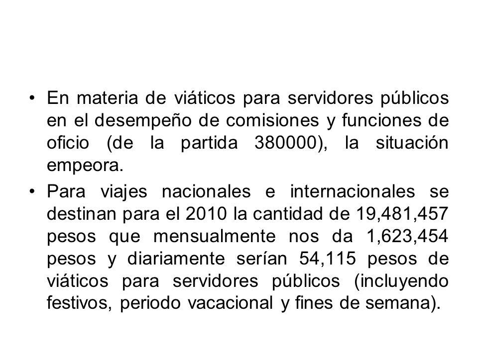 En materia de viáticos para servidores públicos en el desempeño de comisiones y funciones de oficio (de la partida 380000), la situación empeora.