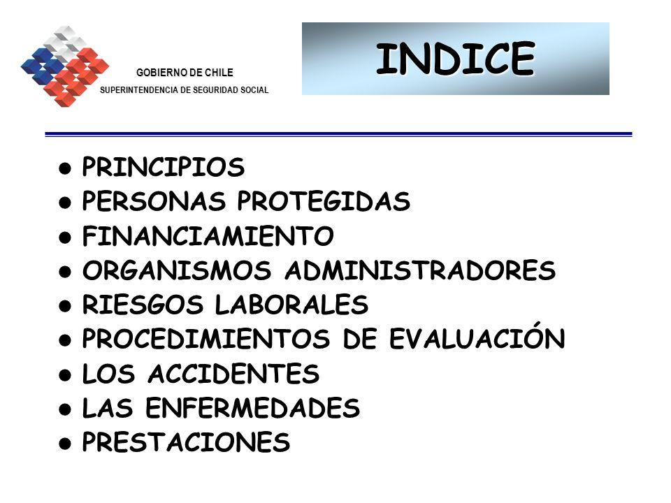 INDICE PRINCIPIOS PERSONAS PROTEGIDAS FINANCIAMIENTO