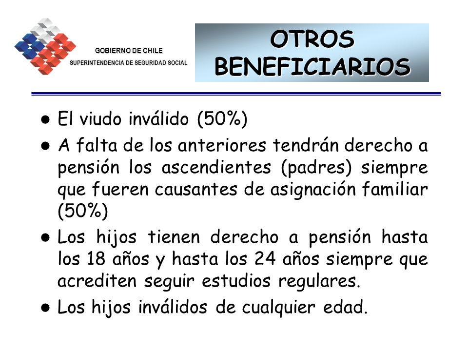 OTROS BENEFICIARIOS El viudo inválido (50%)