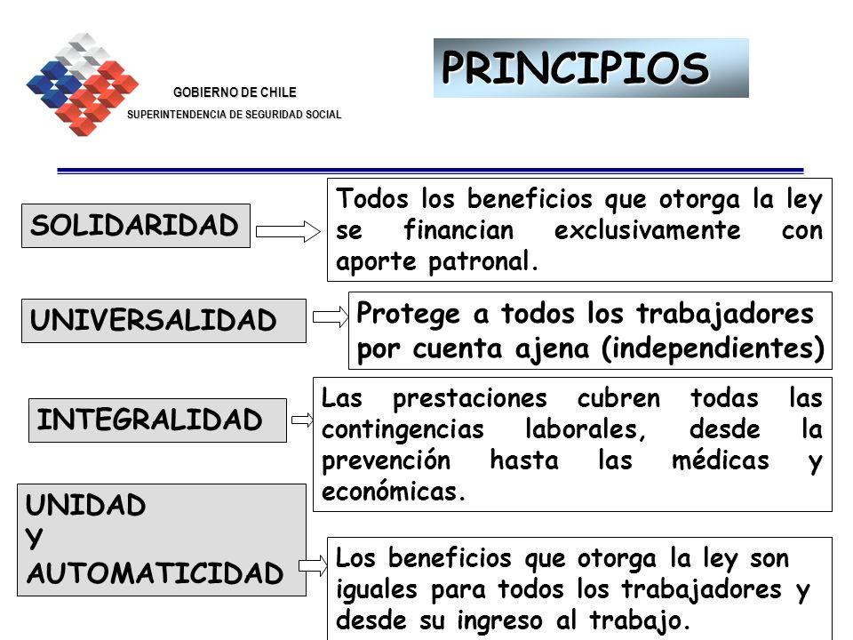 PRINCIPIOS SOLIDARIDAD