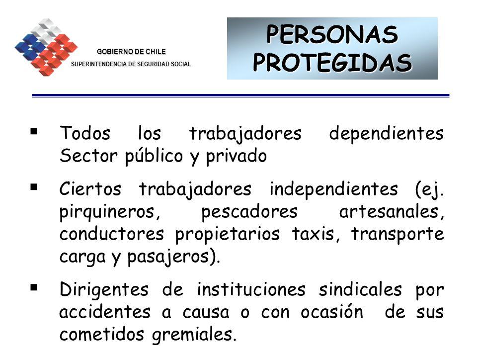 PERSONAS PROTEGIDAS Todos los trabajadores dependientes Sector público y privado.