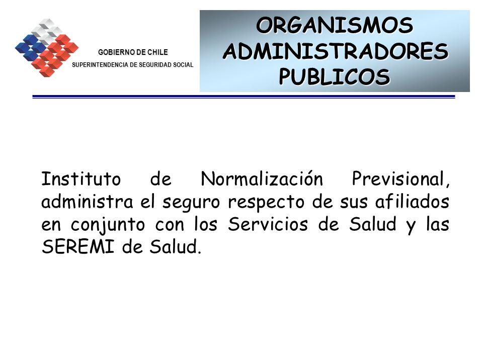 ORGANISMOS ADMINISTRADORES PUBLICOS