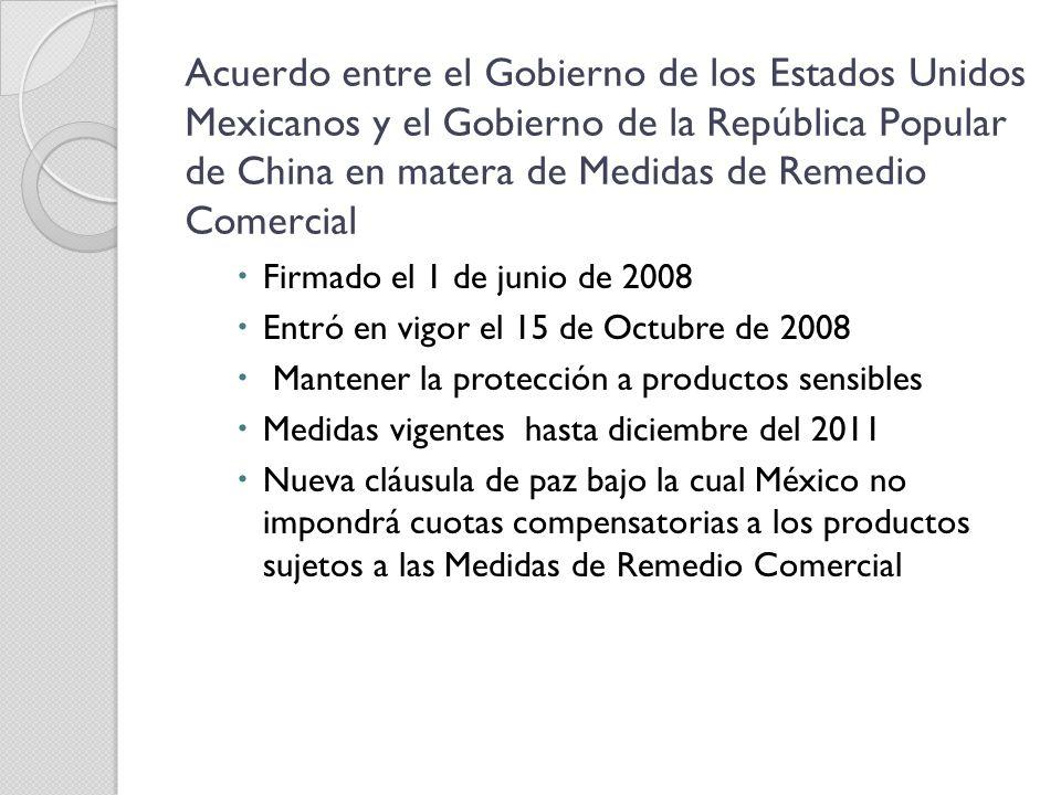 Acuerdo entre el Gobierno de los Estados Unidos Mexicanos y el Gobierno de la República Popular de China en matera de Medidas de Remedio Comercial